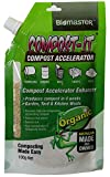 Compost-It Compost...