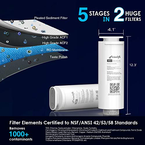 Product Image 2: Frizzlife Reverse Osmosis Water Filtration System - Tankless 500 GPD High Output RO Filter, 1.5:1 Pure to Drain, Reduces TDS, Compact Footprint, USA Tech Support, PD500