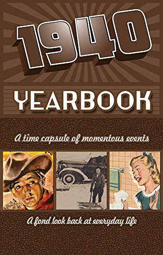 1940 Yearbook Celebration KardLet 80th Gift - Birthdays, Anniversaries, Reunions, Homecomings, Client & Corporate Gifts (YB1940)