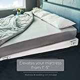 Avana Mattress Elevator - 5-Inch Size - Gentle Incline Under Mattress Support, 5', Queen