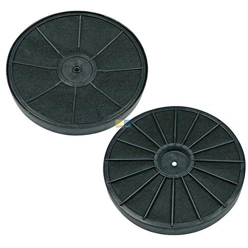 Filtro ai carboni attivi EFF 54 percappa aspirante come Electrolux 5029467700 5029467700/5