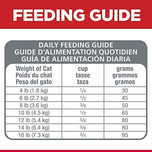Product Image 11: Hill's Science Diet Dry Cat Food, Adult, <a href=