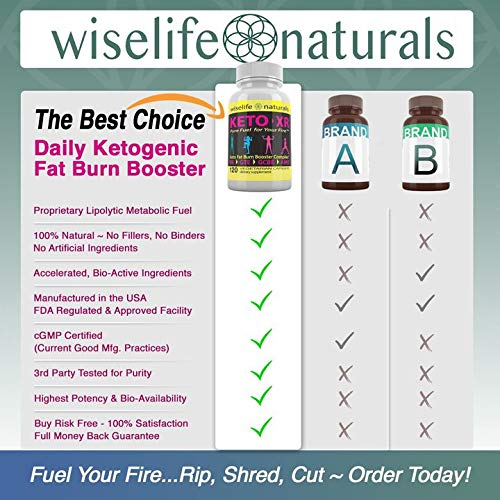 Keto Booster Pills Ultra Keto: Boost Weight Loss Pills That Works Fast for Women and Men, Max Strength Ketogenic Diet Pills That Work for Women Belly Fat, Strong Keto Diet Ketosis Fat Burners 2 Pack 5