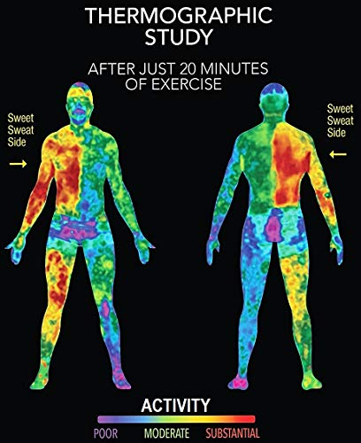 Sweet Sweat Citrus Mint 'Workout Enhancer' Gel | 6.4oz Roll-on-Stick 3