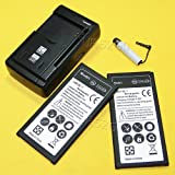 High Power Samsung Galaxy Halo Battery kit [2Battery + 1Charger] 3700mAh Spare Rechargeable Li-ion Battery Multi Function Travel Charger for Cricket Samsung Galaxy Halo SM-J727A Phone