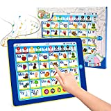 BEAURE Learning Tablet with ABC/Words/Numbers/Color/Games/Music, Interactive Educational Electronic Learning Pad Toys, Preschool Children Toys Toddler Gifts for Age 1 2 3 4 5 Year Old Boys and Girls