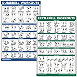 QuickFit Dumbbell Workouts and Kettlebell Exercise Poster Set - Laminated 2 Chart Set - Dumbbell Exercise Routine & Kettle Bell Workouts - (18' x 27')