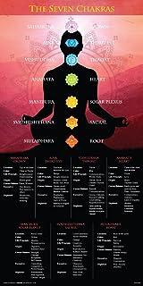 Culturenik Yoga Seven Chakras Inspirational Motivational Spiritual Poster Print, (Unframed 12 X 24)