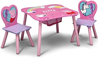 Delta Children Kids Table & Chair Set with Storage (2 Chairs Included) – Ideal..