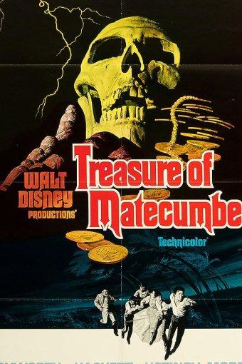 O Tesouro de Matecumbe 1976 Dublado Online