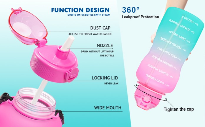 360° leakproof protection