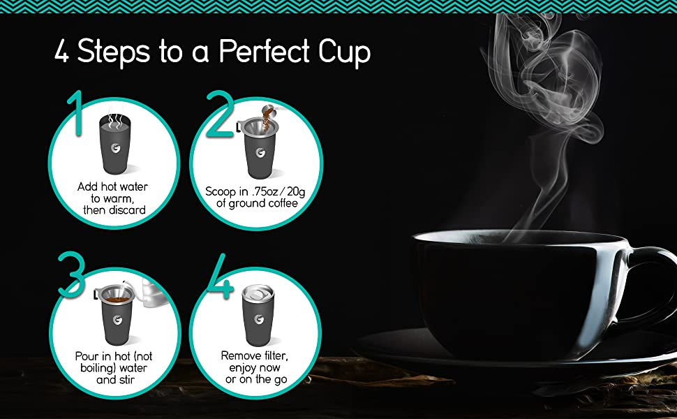 4 Steps to a perfect Cup