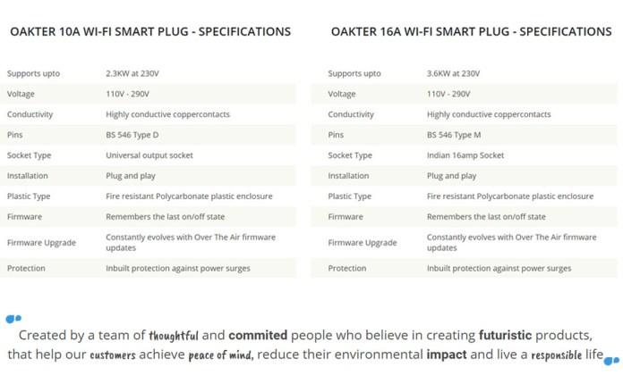 Oakter Smart Wi-Fi Plugs