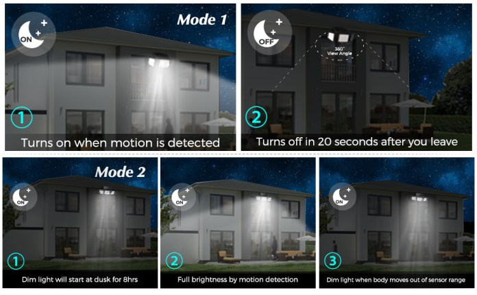 Solar light with two modes