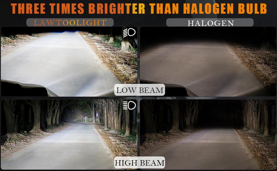 H11 9005 Headlight Combo