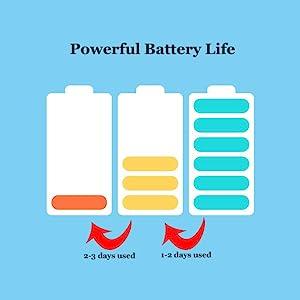 Powerful Battery Life