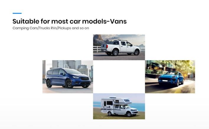 Backup camera for truck/car/Minivan/RV