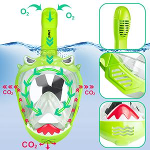 Child Snorkel Set