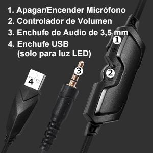 Control de Volumen y Micrófono en Línea