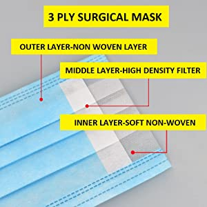 3 LAYER PROTECTION