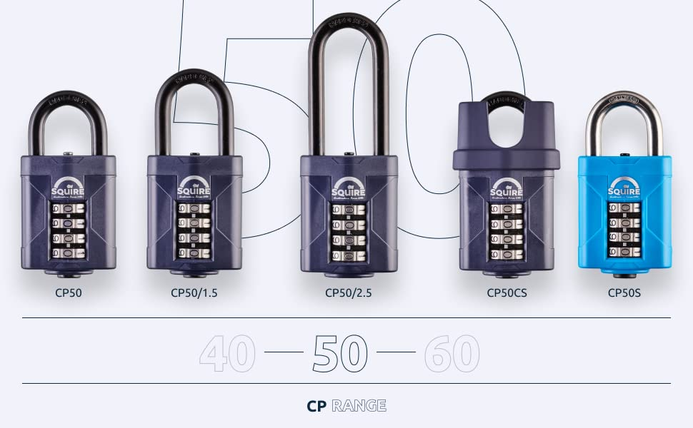 Ürün Gamı - CP50/2.5