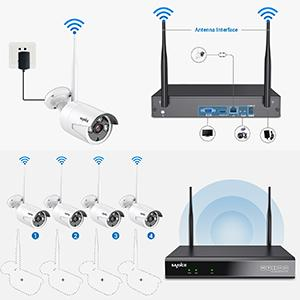 wireless security camera system with hard drive
