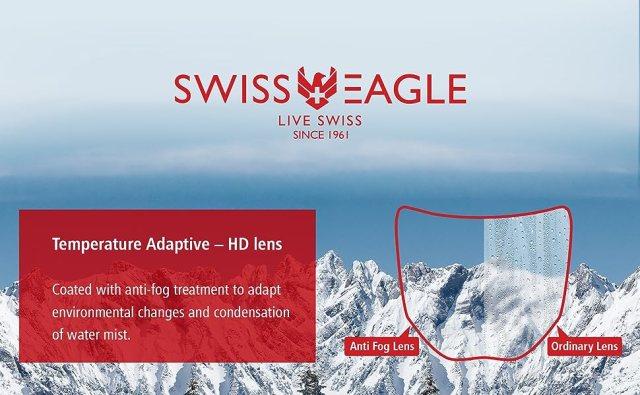 Swiss Eagle SHield