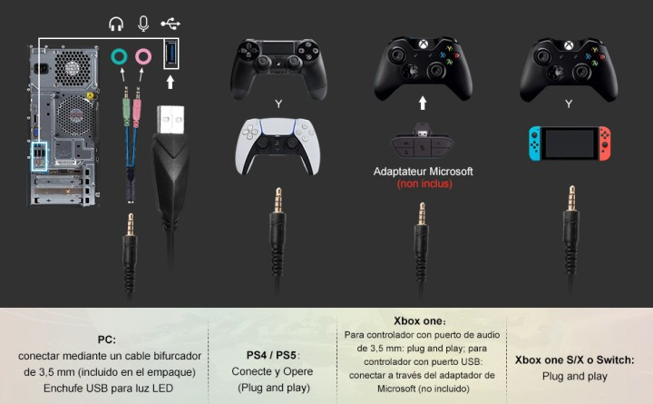Cómo usar auriculares pc en PC / PS4 / ps5 / Xbox one / Switch