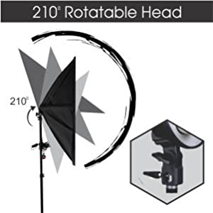 Adjustable Light Head