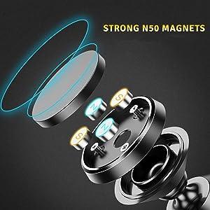 Magnetic Car Phone Mount Holder