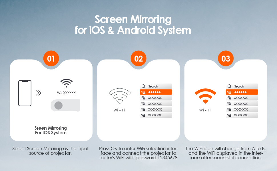 Wireless Screen Mirroring for iOS & Android System