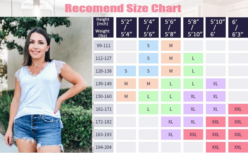 recommend size chart