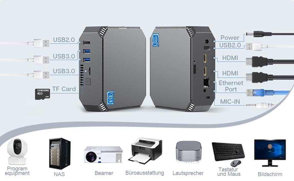 Mini PC