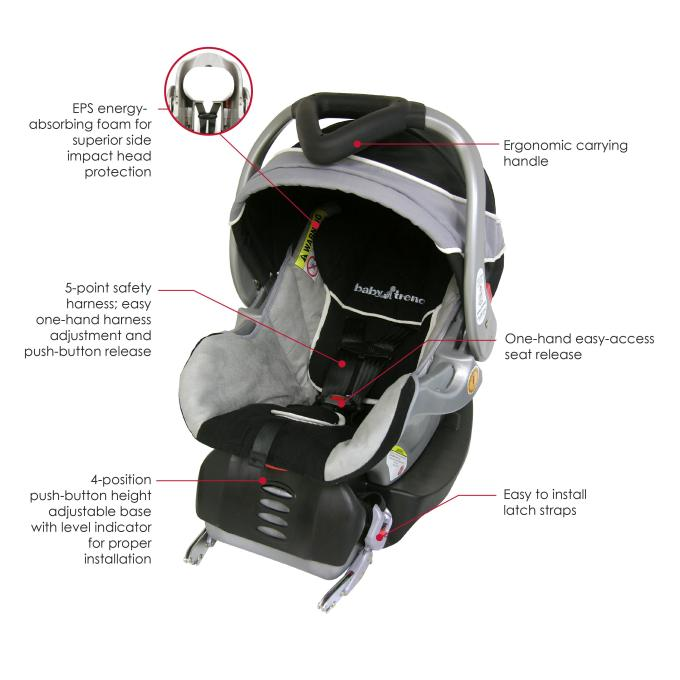 When Do Baby Trend Infant Car Seats Expire Www
