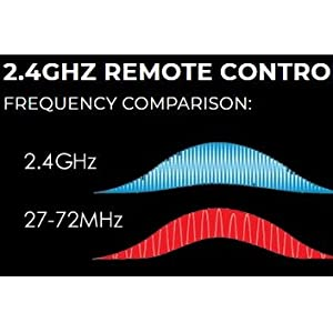 2.4GHz Excellent Frequency & Bandwidth
