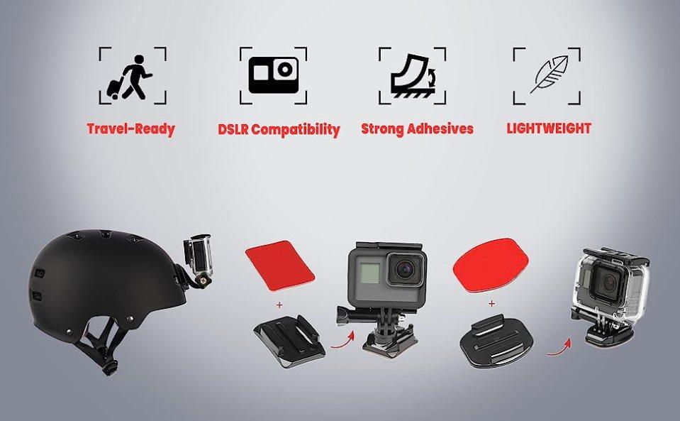 helmet mount for gopro, gopro helmet mount, gopro accessories, accessories for small cameras, camera