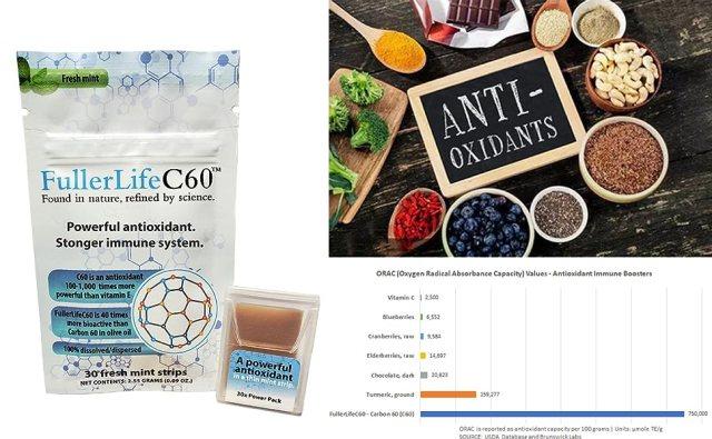 antioxidants, c60, blueberry, acia, turmeric