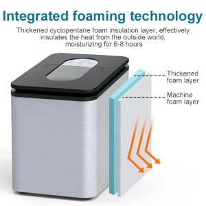 Integrated foaming technology