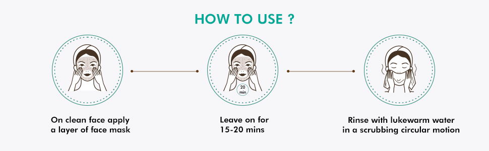 on clean face apply a layer of face mask leave on for 15-20 mins rinse with lukewarm water