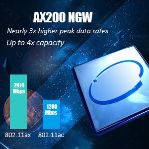 Intel AX200 Chip