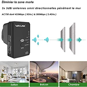 5G WiFi Repeater