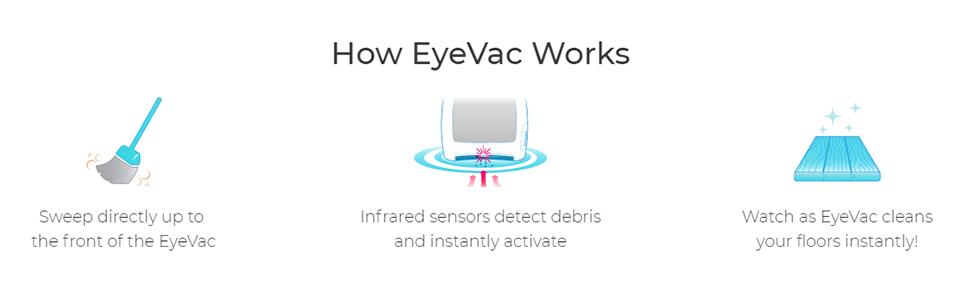 eyevac