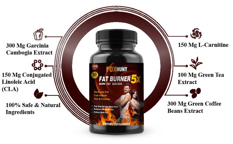 Weight Loss Supplement for Men & Women