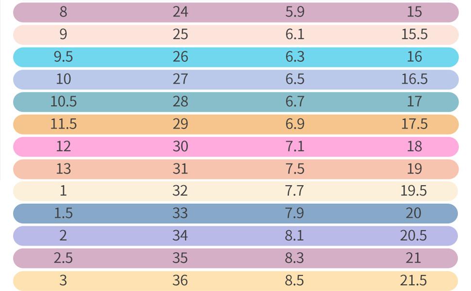 Size chart 2