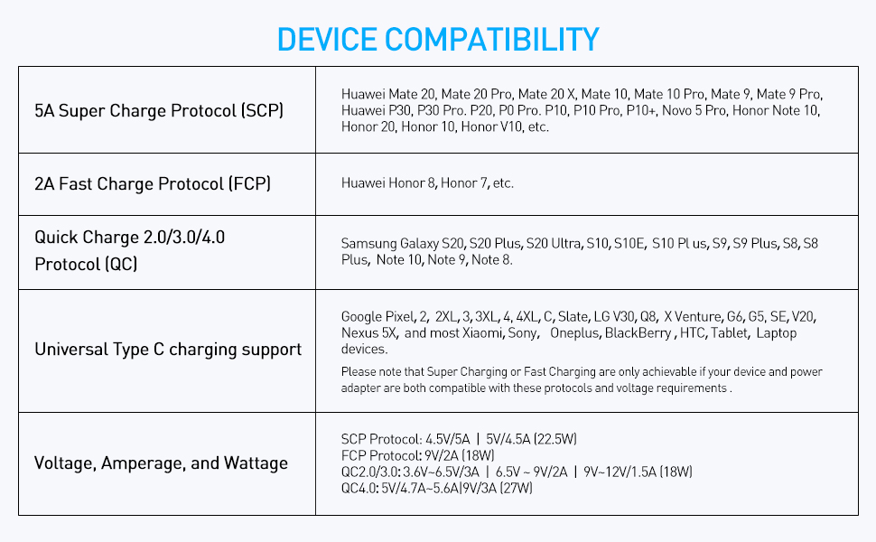type c fast charge cable type c cable charger