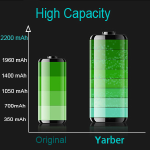 High capacity than before