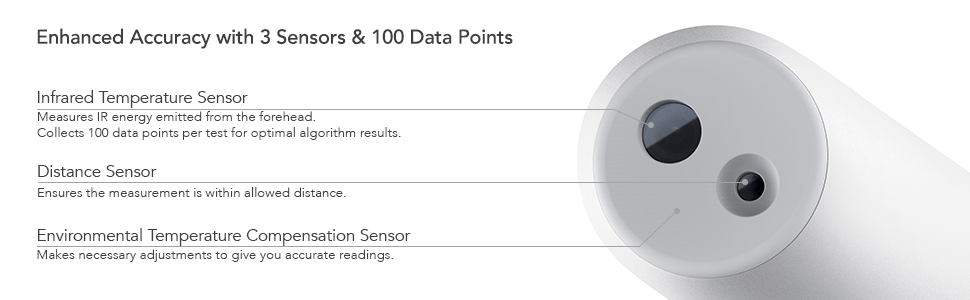 Enhanced Accuracy with 3 Sensors & 100 Data Points