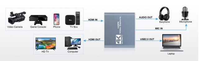 hdmi adapter video capture
