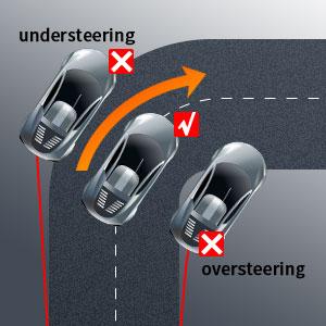 Steering wanderSteering wanderinging