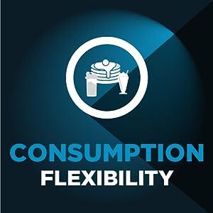 consumption flexibility